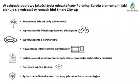 """28 maja  w Teatrze Zdrojowym w Polanicy-Zdroju zorganizowana została konferencja, podczas której zaprezentowany został dokument pn.""""Strategia rozwoju elektromobilności."""