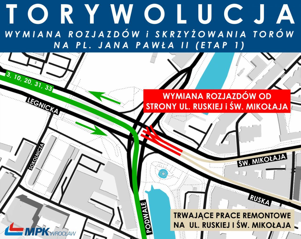 TORYwolucja przed terminem - MPK zabiera się za pl. Jana Pawła II