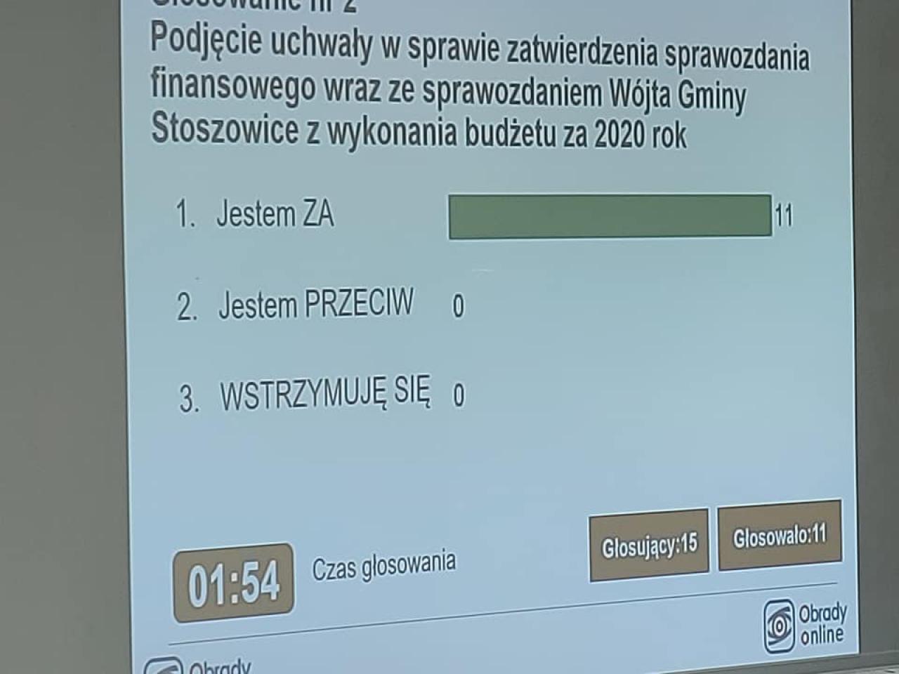 Absolutorium i wotum zaufania dla wójta Stoszowic